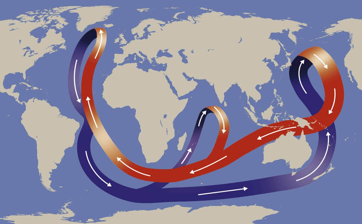 Os segredos da cinta transportadora do oceano